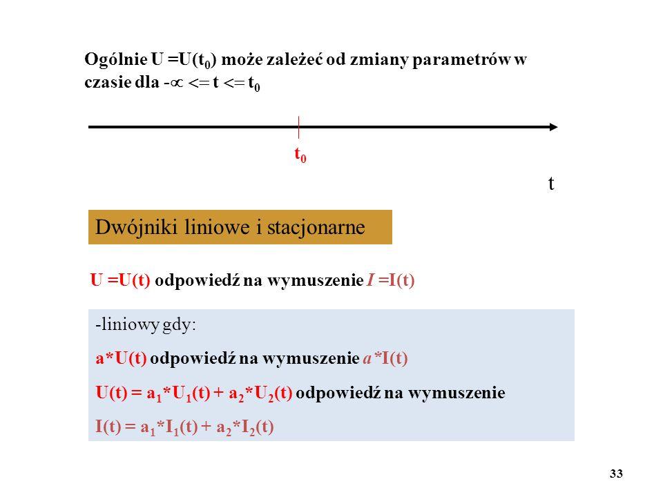 Ogólnie U =U(t 0 ) może zależeć od zmiany parametrów w czasie dla - t t 0 t t0t0 Dwójniki liniowe i stacjonarne U =U(t) odpowiedź na wymuszenie I =I(t