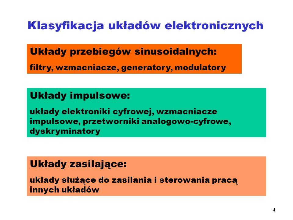 Układy przebiegów sinusoidalnych: filtry, wzmacniacze, generatory, modulatory Klasyfikacja układów elektronicznych Układy impulsowe: układy elektronik