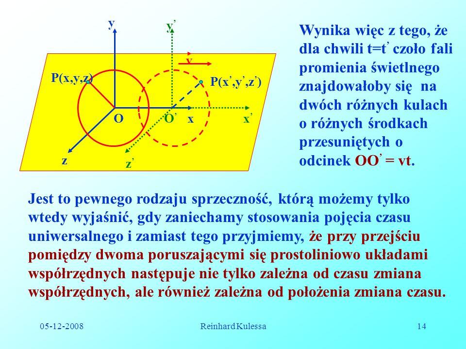 05-12-2008Reinhard Kulessa14 OO z x y v x y z P(x,y,z) Wynika więc z tego, że dla chwili t=t czoło fali promienia świetlnego znajdowałoby się na dwóch różnych kulach o różnych środkach przesuniętych o odcinek OO = vt.