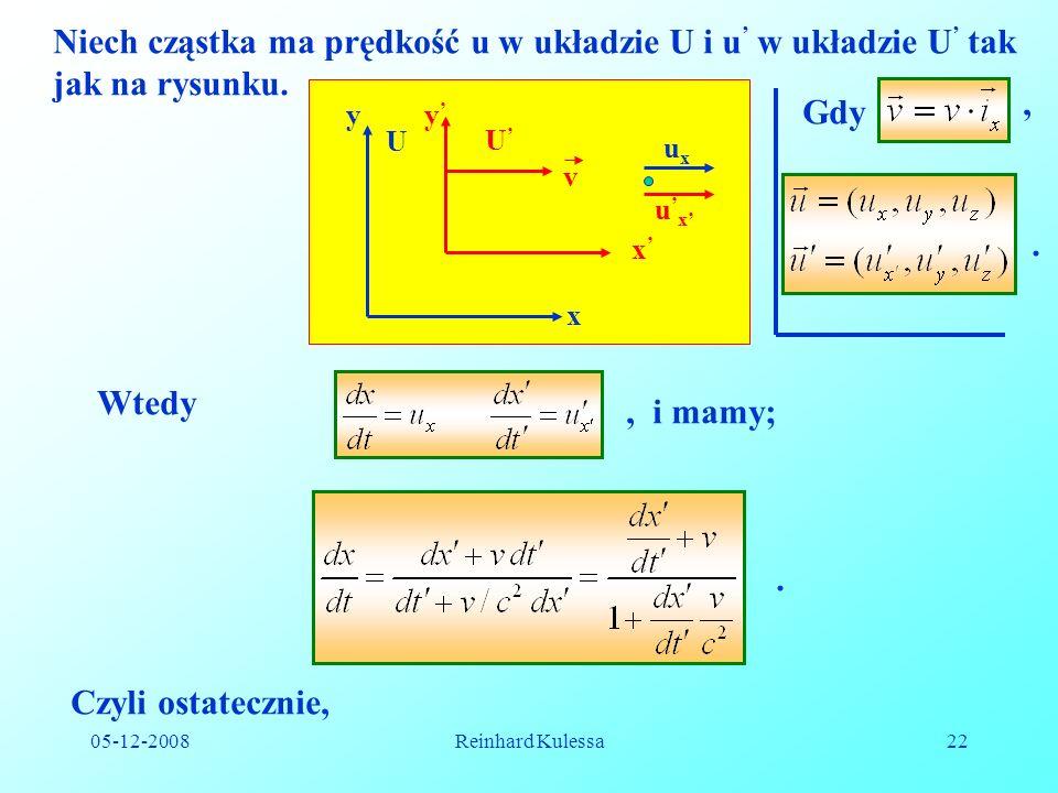 05-12-2008Reinhard Kulessa22 Niech cząstka ma prędkość u w układzie U i u w układzie U tak jak na rysunku.
