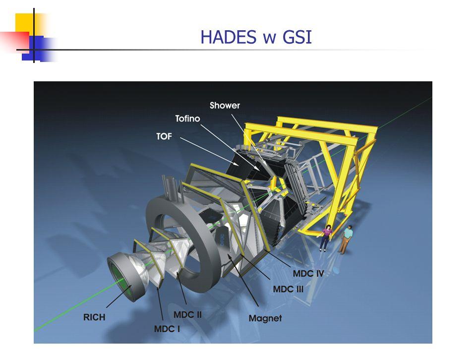 HADES w GSI