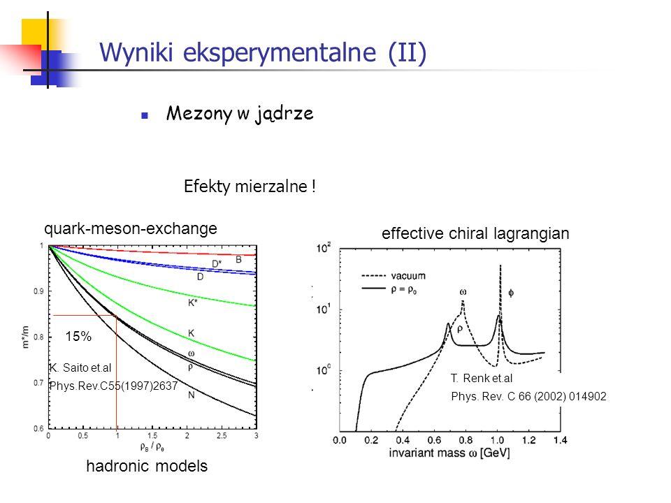 Wyniki eksperymentalne (II) Mezony w jądrze quark-meson-exchange effective chiral lagrangian hadronic models 15% K. Saito et.al Phys.Rev.C55(1997)2637