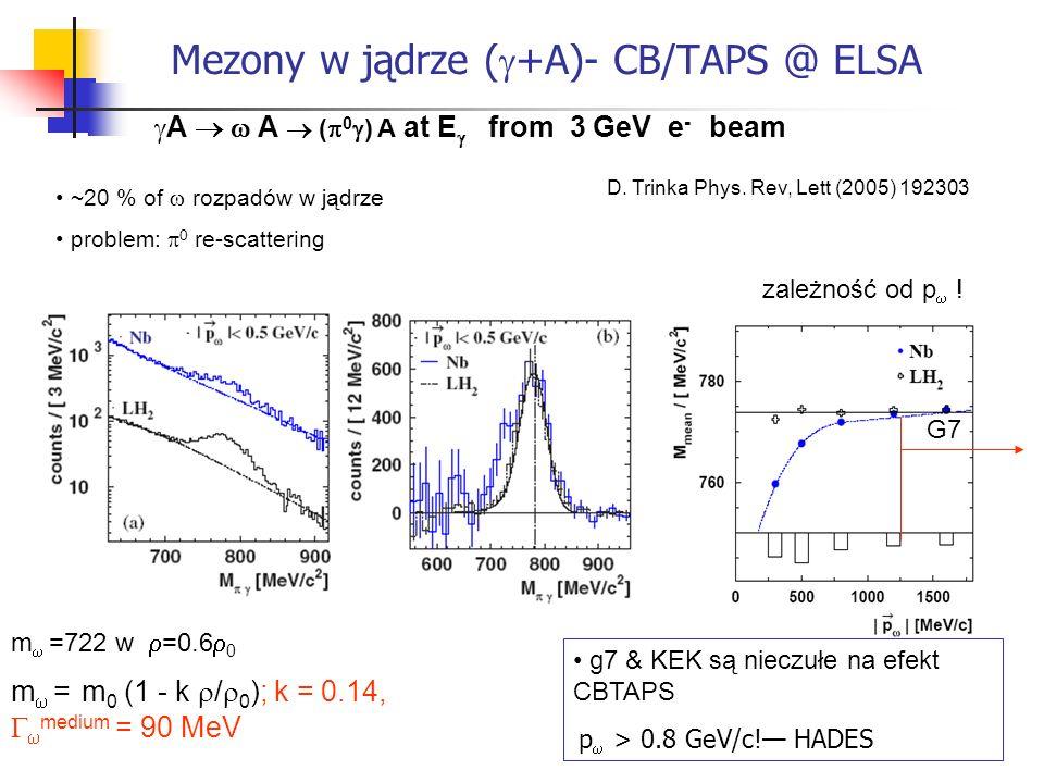 Mezony w jądrze ( +A)- CB/TAPS @ ELSA A A ( 0 ) A at E from 3 GeV e - beam D. Trinka Phys. Rev, Lett (2005) 192303 m = m 0 (1 - k / 0 ); k = 0.14, med