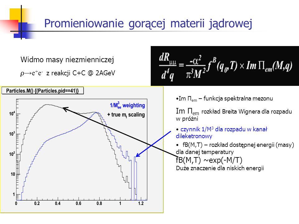 Promieniowanie gorącej materii jądrowej Im Π em – funkcja spektralna mezonu Im Π em rozkład Breita Wignera dla rozpadu w próżni czynnik 1/M 3 dla rozp