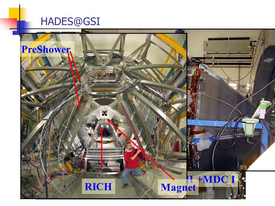 HADES@GSI RICH +MDC I RICH PreShower Magnet