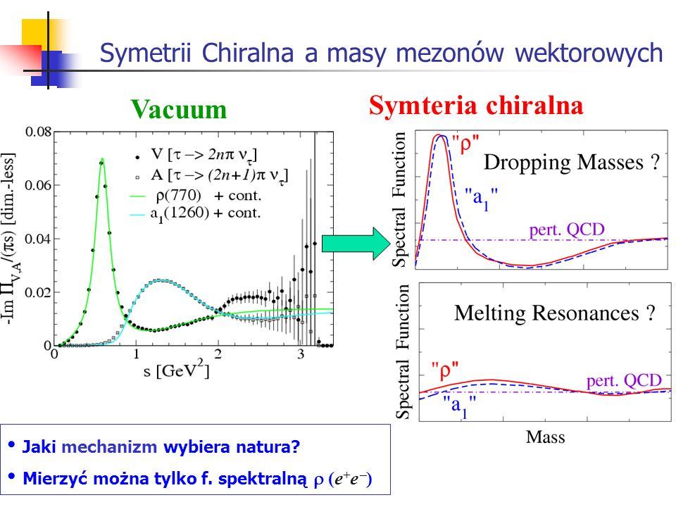 Symetrii Chiralna a masy mezonów wektorowych Jaki mechanizm wybiera natura? Mierzyć można tylko f. spektralną (e + e ) Vacuum Symteria chiralna