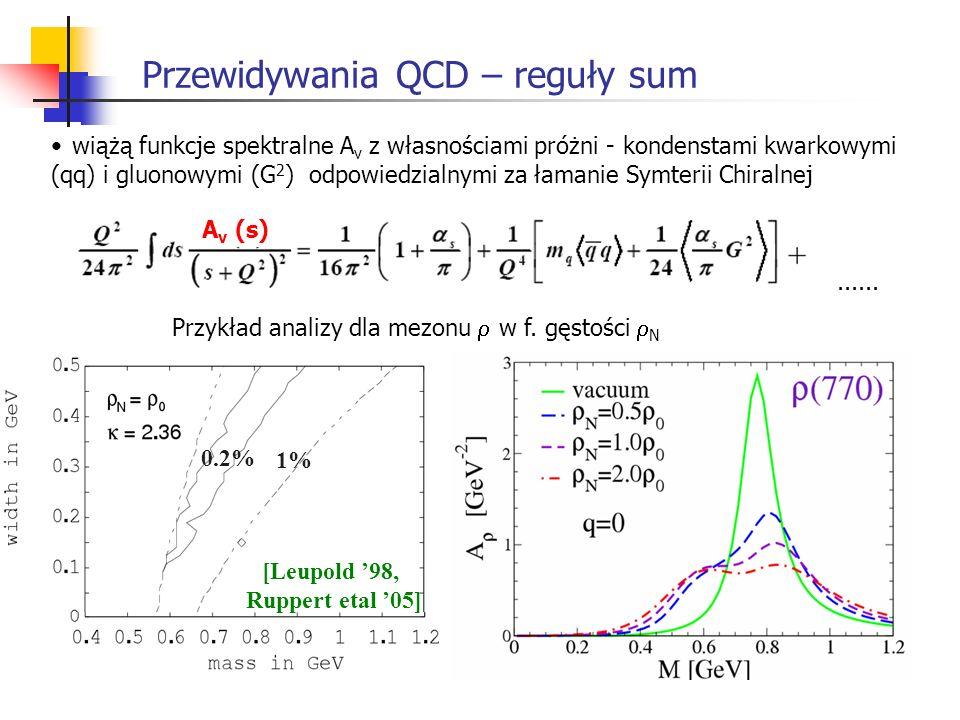 Przewidywania QCD – reguły sum A v (s) wiążą funkcje spektralne A v z własnościami próżni - kondenstami kwarkowymi (qq) i gluonowymi (G 2 ) odpowiedzi
