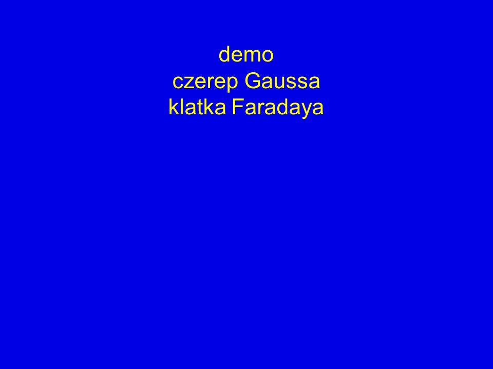 demo czerep Gaussa klatka Faradaya