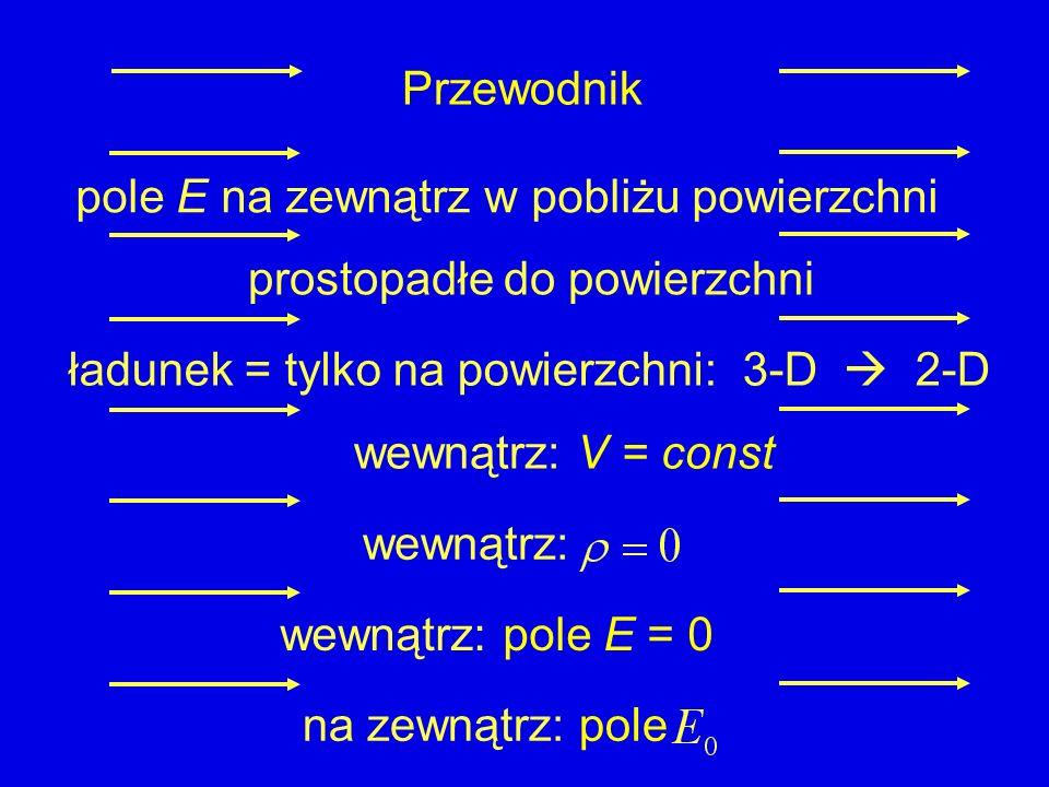Przewodnik na zewnątrz: pole wewnątrz: pole E = 0 wewnątrz: wewnątrz: V = const ładunek = tylko na powierzchni: 3-D 2-D pole E na zewnątrz w pobliżu p