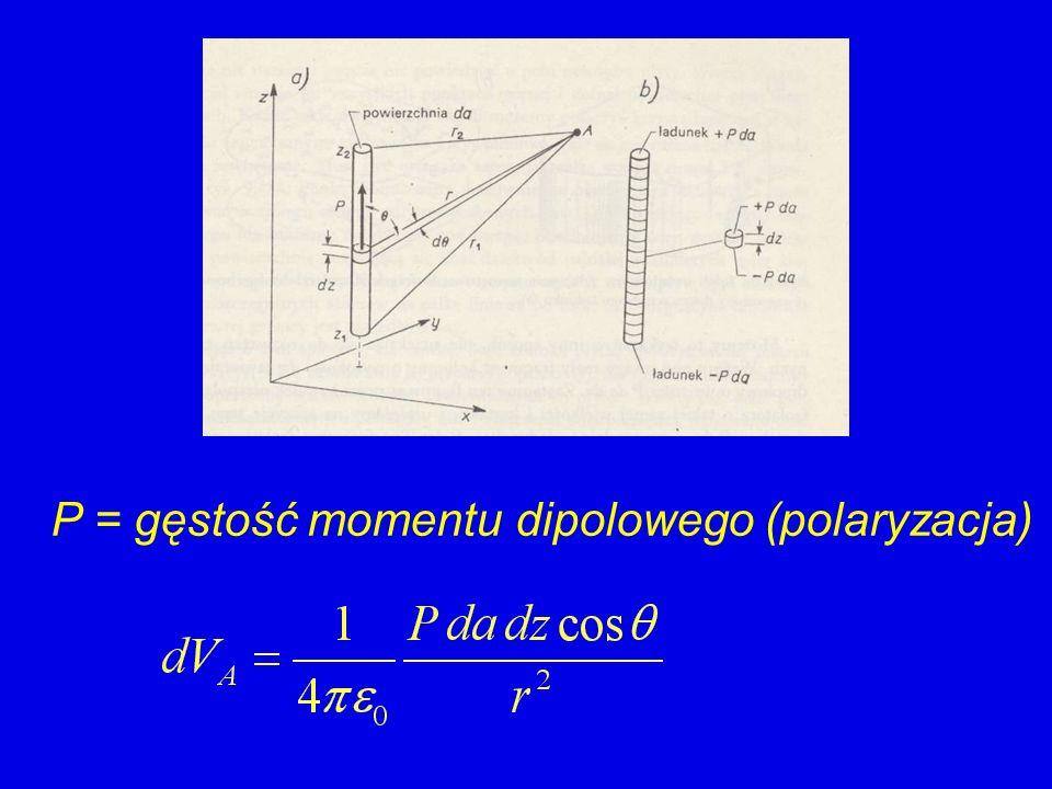 dielektryk P = gęstość momentu dipolowego (polaryzacja)