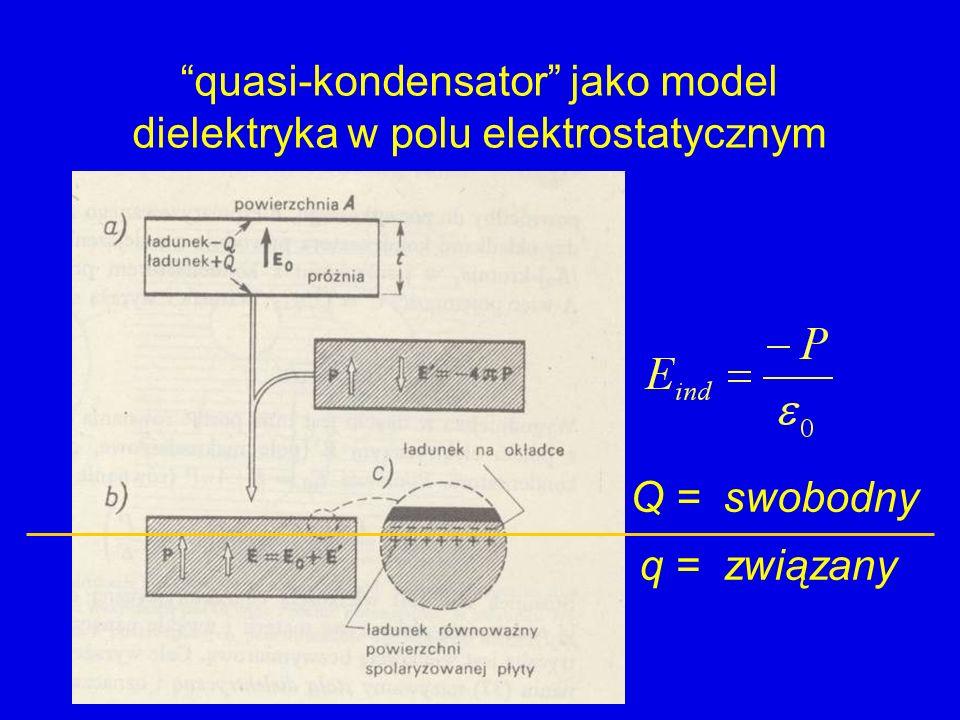 quasi-kondensator jako model dielektryka w polu elektrostatycznym q = związany Q = swobodny