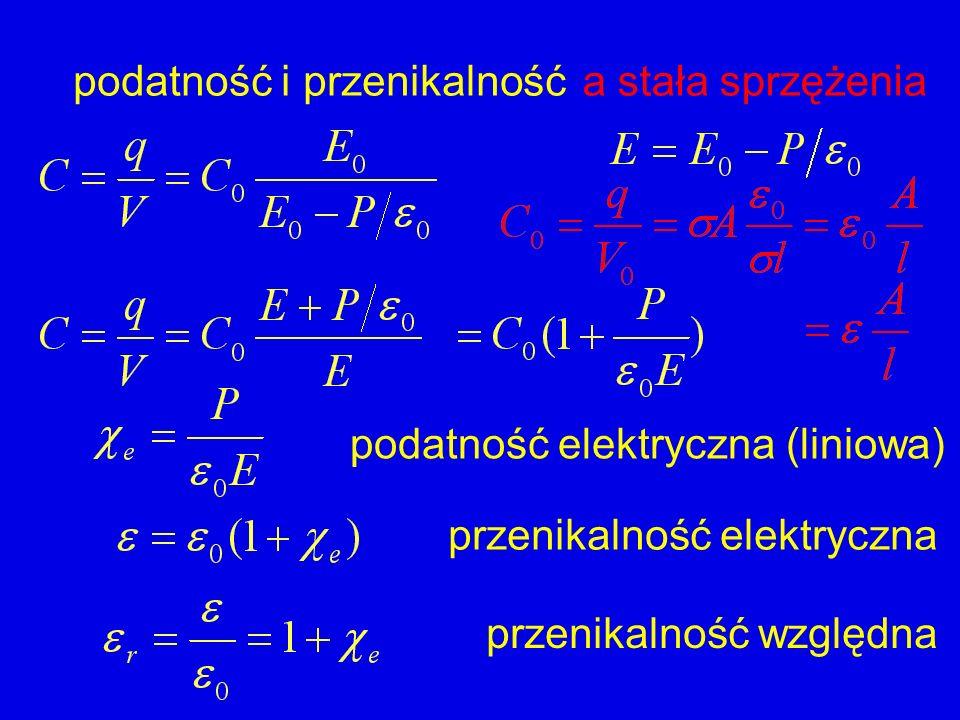 podatność i przenikalność podatność elektryczna (liniowa) przenikalność elektryczna przenikalność względna a stała sprzężenia