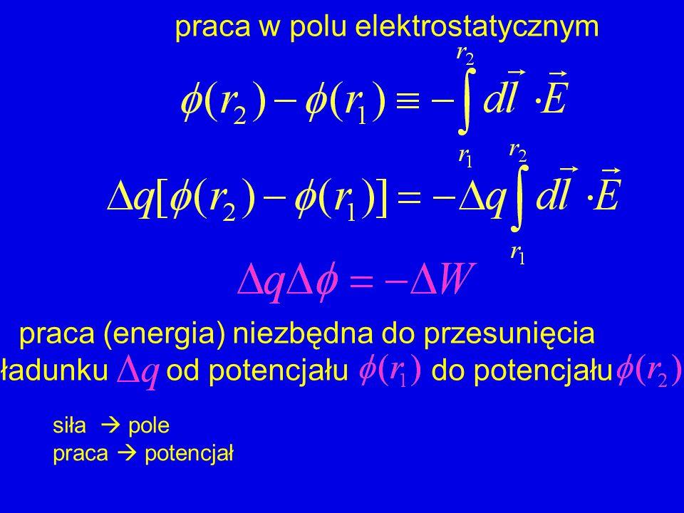 praca w polu elektrostatycznym siła pole praca potencjał praca (energia) niezbędna do przesunięcia ładunku od potencjału do potencjału