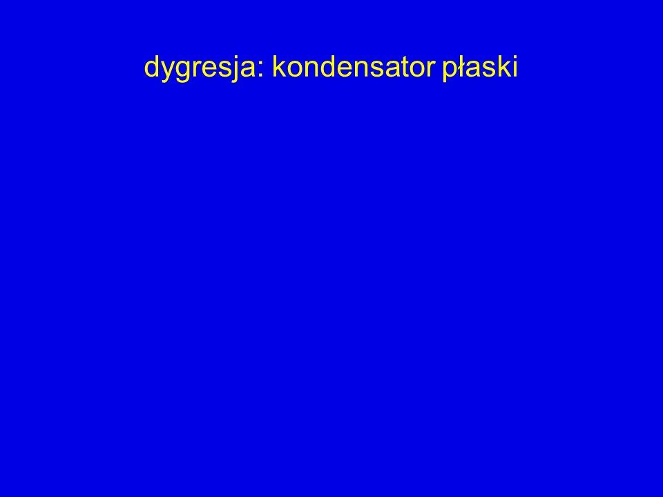 powierzchnia Gaussa