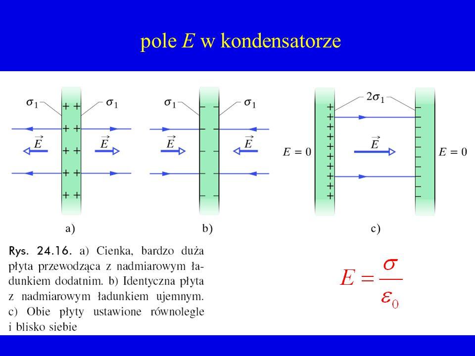 fenomenologiczny model dielektryka P = gęstość momentu dipolowego (polaryzacja) n = liczba dipoli p = qd = moment dipolowy V = jednostka objętości