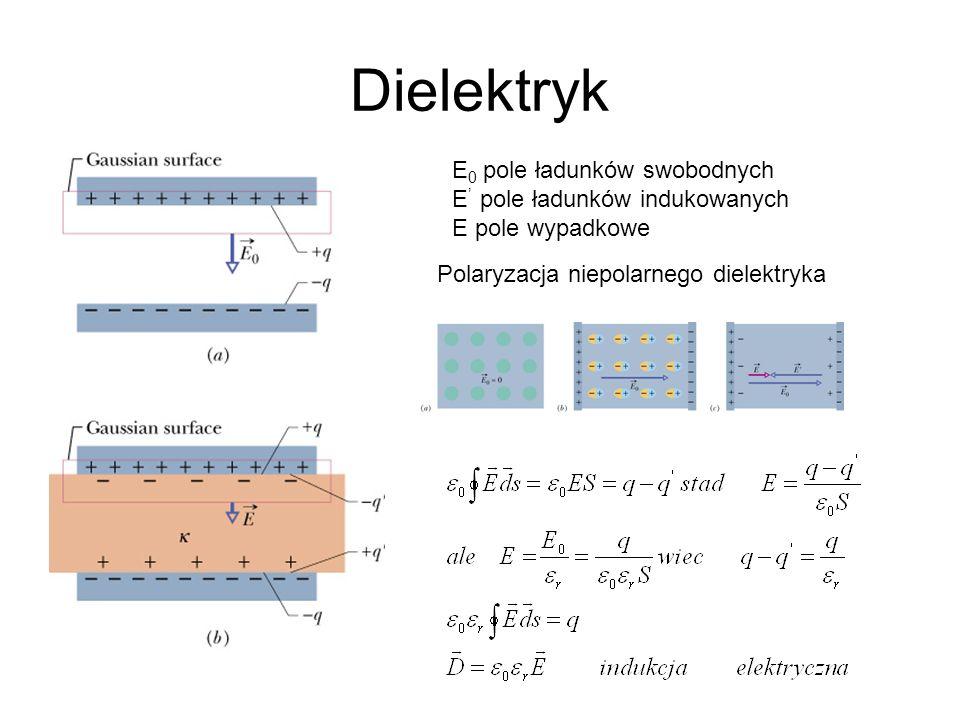 Dielektryk Polaryzacja niepolarnego dielektryka E 0 pole ładunków swobodnych E pole ładunków indukowanych E pole wypadkowe