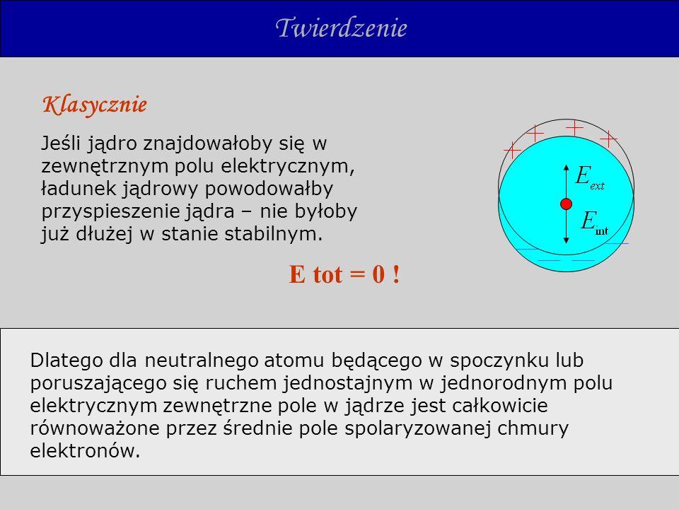 μ - wartość prawie stała μ wzdłuż osi z liczymy obrót μ Klasycznie Równanie ruchu momentu pędu dipola w jednorodnym polu elektrycznym: μ - elektryczny moment dipolowy: z x y μ E