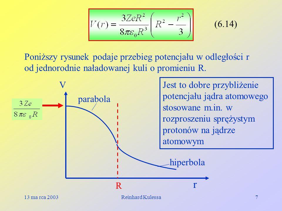 13 ma rca 2003Reinhard Kulessa7 (6.14) r V R parabola hiperbola Poniższy rysunek podaje przebieg potencjału w odległości r od jednorodnie naładowanej