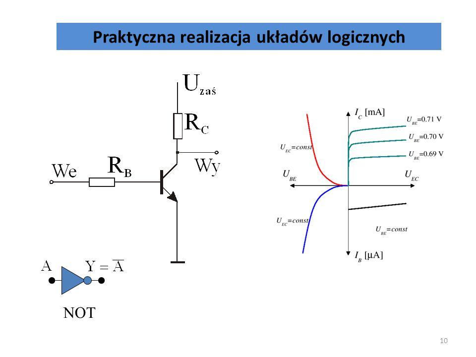 AND OR Praktyczna realizacja układów logicznych Układ AND Podanie na jedno z wejść napięcia 0 V polaryzuje diodę w kierunku przewodzenia. Na wyjściu m