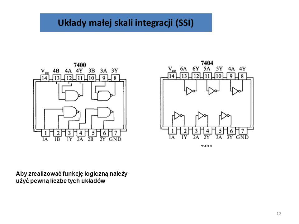 NAND Praktyczna realizacja układów logicznych Układ TTL 7400 Zakres napięć na wejściach: L – (0 - 0.8) V H - (2 - 5.5) V Zakres napięć na wyjściu L –