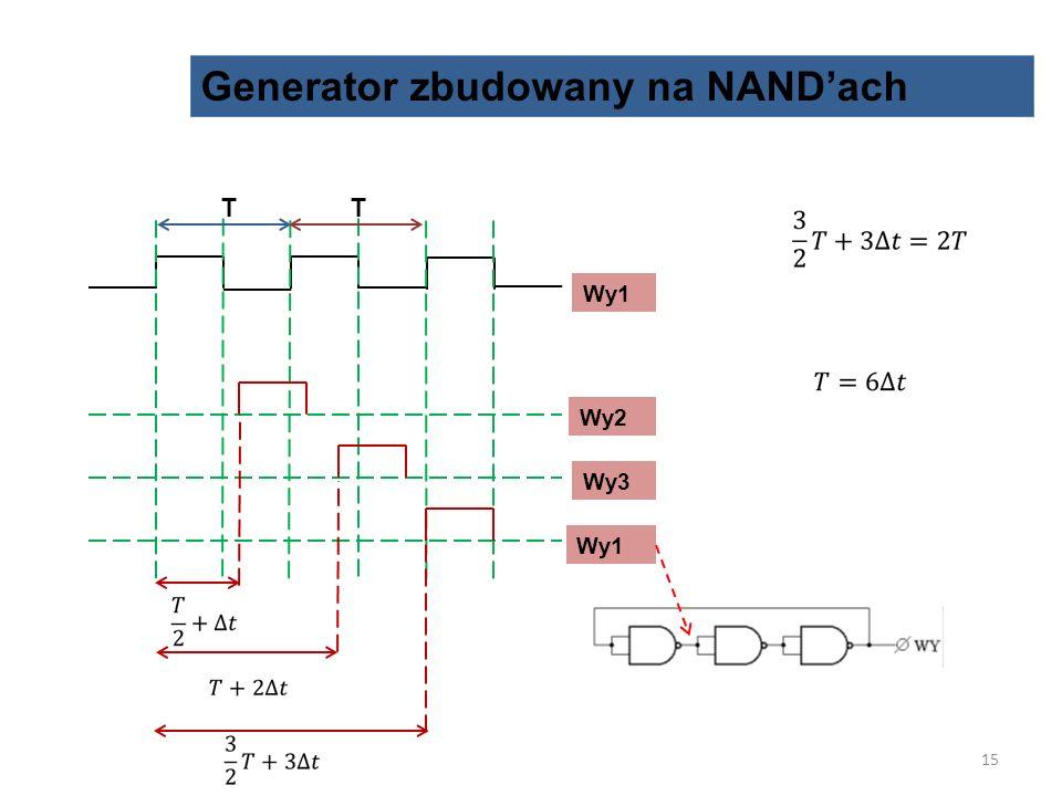Czas propagacji 14 dla 7400: t PHL = 15 nsek t PLH = 22 nsek W układach z diodami Shottkyego ( dioda ze złączem metal-półprzewodnik) uzyskuje się czas