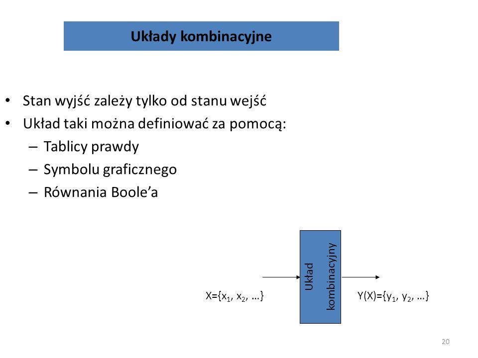 Bloki funkcjonale Układy kombinacyjne Stan wyjść jest jednoznacznie określony przez stan wejść układu: Układy sekwencyjne Stan wyjść zależy od stanu w