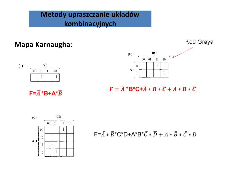 Układy kombinacyjne 23 Realizacja układu za pomocą bramek AND, OR i NOT:
