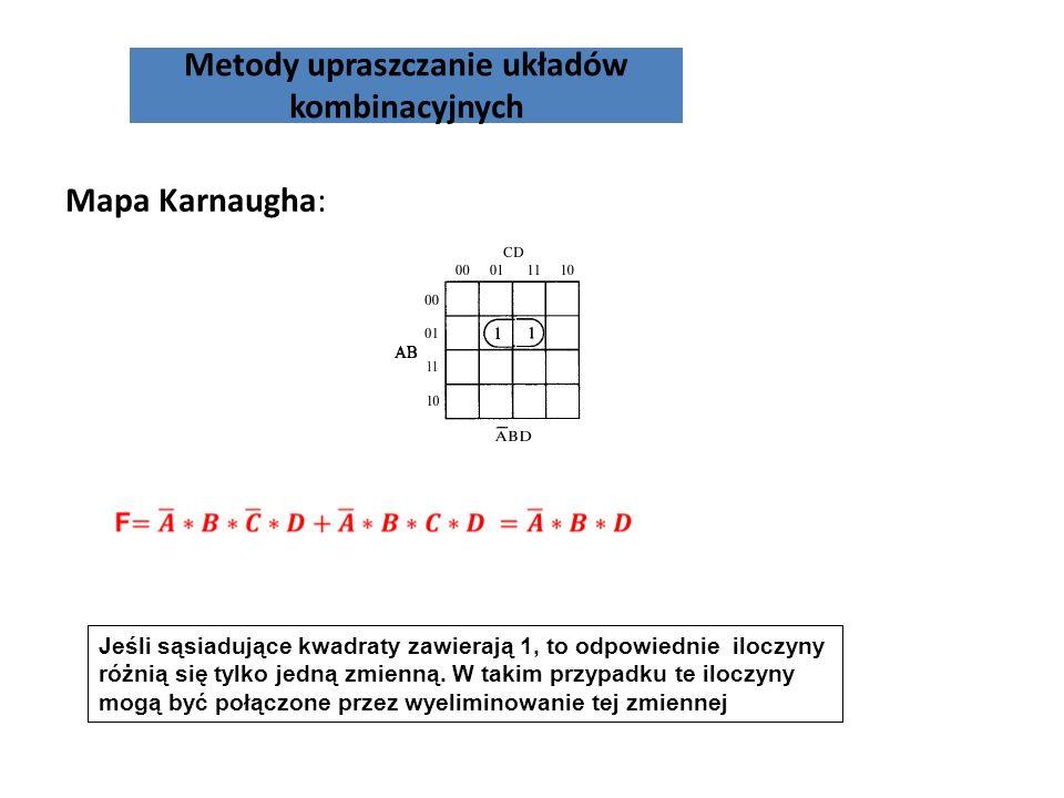 Metody upraszczanie układów kombinacyjnych Mapa Karnaugha: Kod Graya