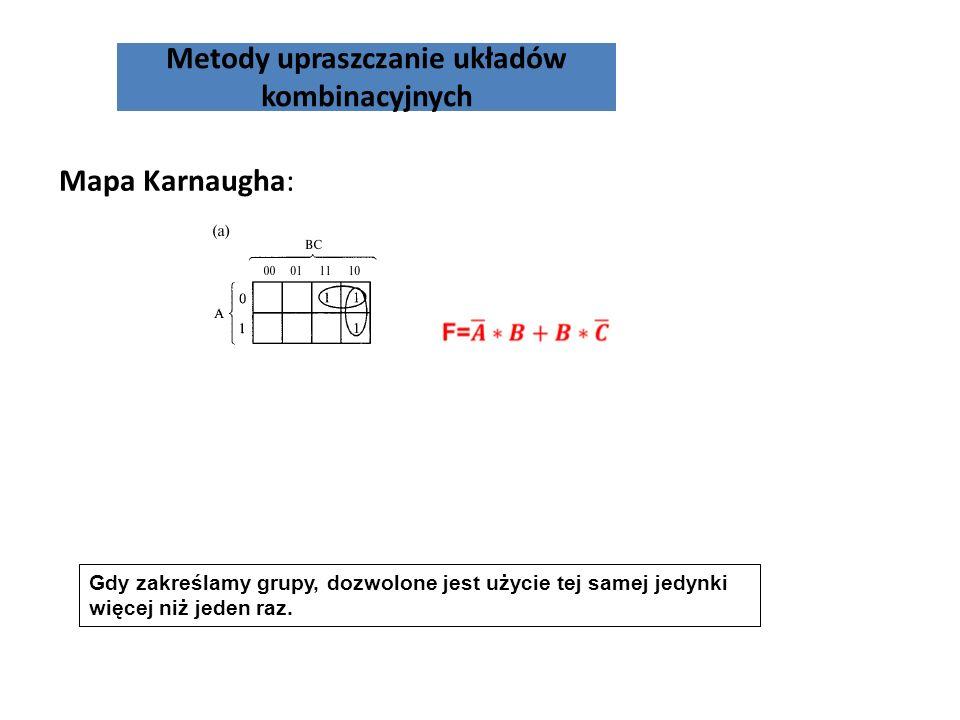 Metody upraszczanie układów kombinacyjnych Mapa Karnaugha: Rys a8 Jeśli sąsiadujące kwadraty zawierają 1, to odpowiednie iloczyny różnią się tylko jed