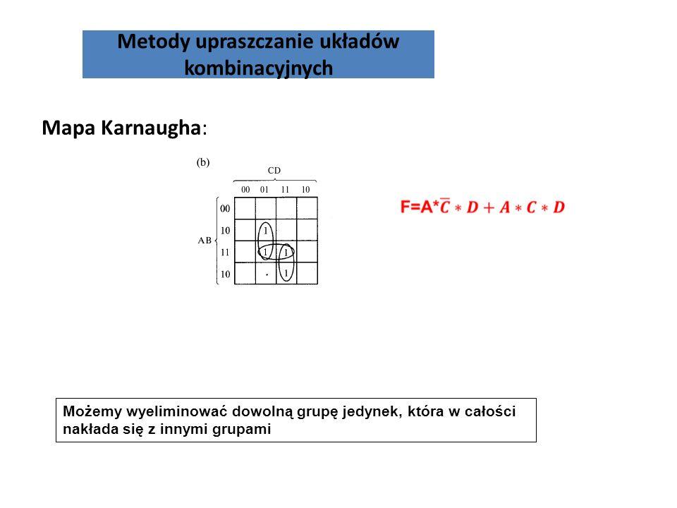 Metody upraszczanie układów kombinacyjnych Mapa Karnaugha: Gdy zakreślamy grupy, dozwolone jest użycie tej samej jedynki więcej niż jeden raz.