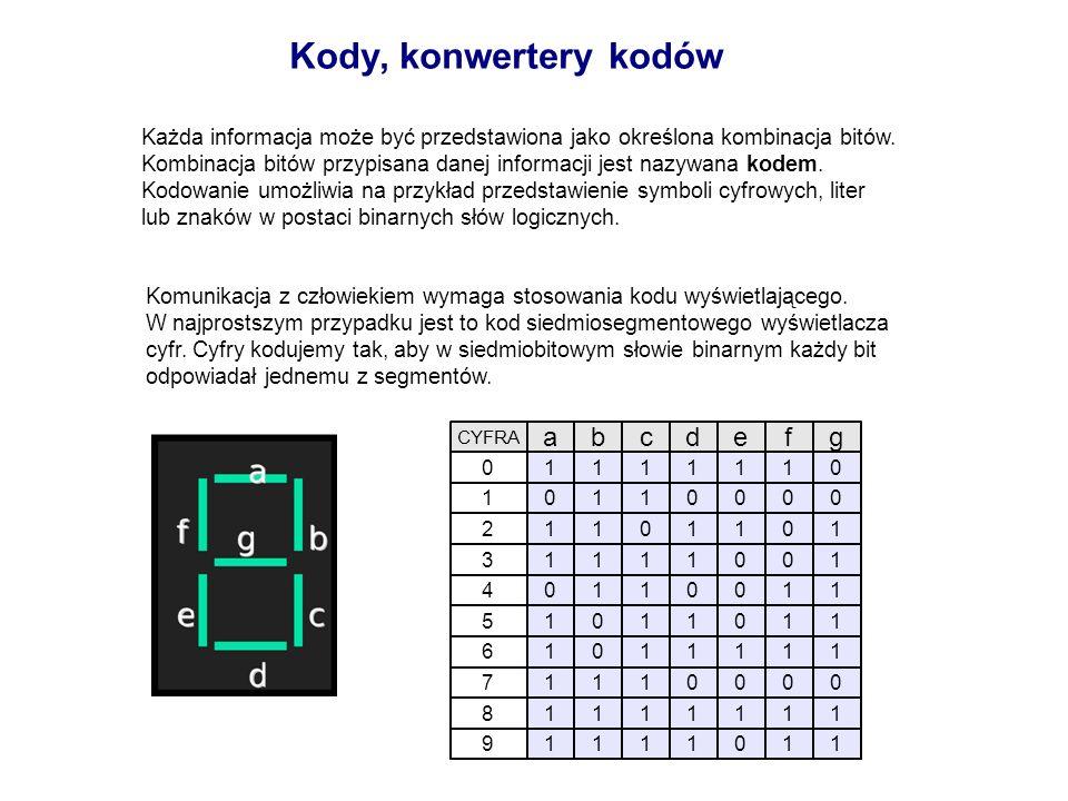 Pamięć stała (ROM –read only memory) 36 Informacja zawarta w pamięci ROM jest trwała. Jest ona zapisana w procesie tworzenia układu. Rys. a19 Wejścia/