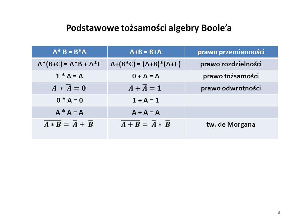 Podstawowe tożsamości algebry Boolea 4 A* B = B*AA+B = B+Aprawo przemienności A*(B+C) = A*B + A*CA+(B*C) = (A+B)*(A+C)prawo rozdzielności 1 * A = A0 + A = Aprawo tożsamości prawo odwrotności 0 * A = 01 + A = 1 A * A = AA + A = A tw.