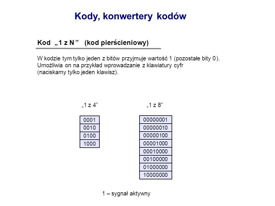 Kody, konwertery kodów Kod Graya (kod refleksyjny) Wśród kodów stosowanych w pomiarach można wyróżnić kod Graya. Główną zaletą tego kodu jest to, że p