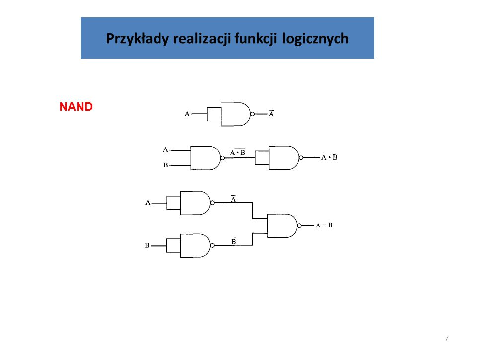 Bramki logiczne Oprócz bramek dwuwejściowych stosowane są również bramki wielowejściowe. Przykład: a1a1 a2a2 a3a3 anan...... Wielowejściowa bramka AND