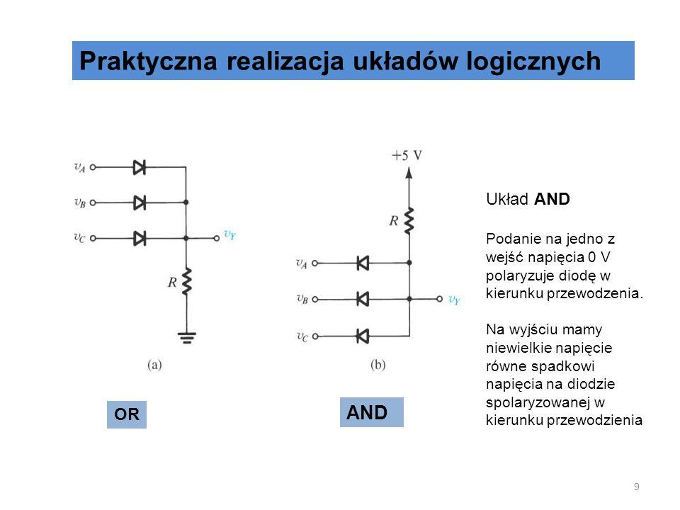 AND OR Praktyczna realizacja układów logicznych Układ AND Podanie na jedno z wejść napięcia 0 V polaryzuje diodę w kierunku przewodzenia.