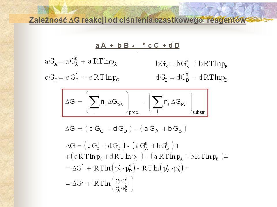 Zależność G reakcji od ciśnienia cząstkowego reagentów a A + b B c C + d D