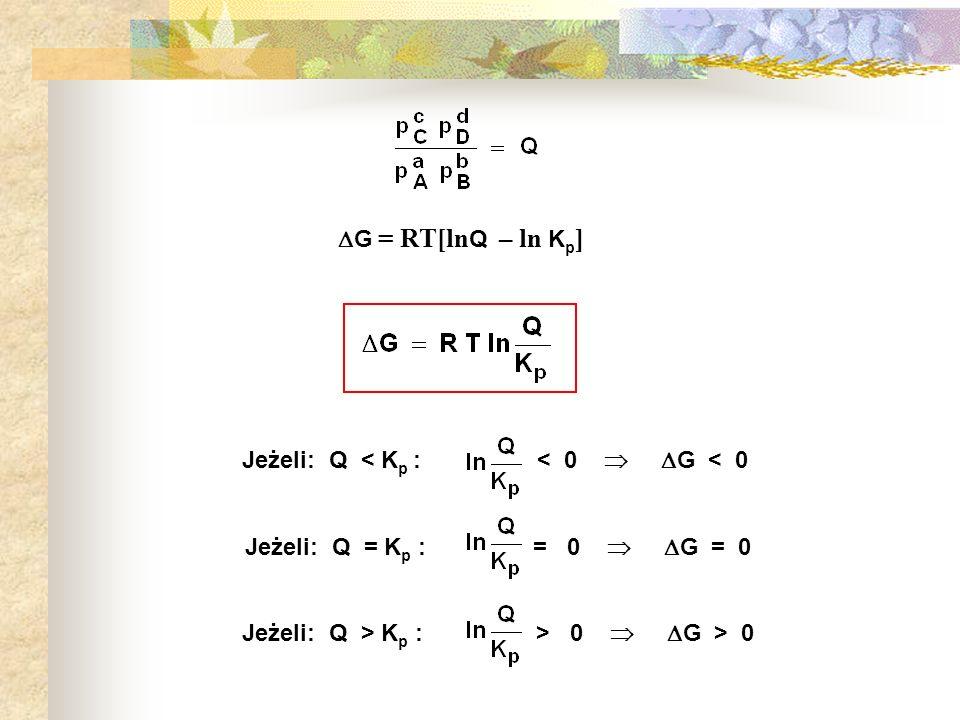 Jeżeli: Q < K p : < 0 G < 0 Jeżeli: Q = K p : = 0 G = 0 Jeżeli: Q > K p : > 0 G > 0 G = RT[ln Q – ln K p ]