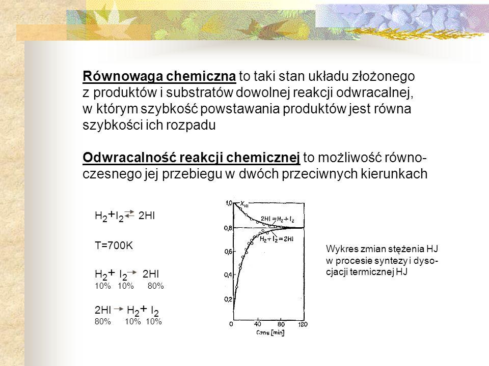 Równowaga chemiczna to taki stan układu złożonego z produktów i substratów dowolnej reakcji odwracalnej, w którym szybkość powstawania produktów jest