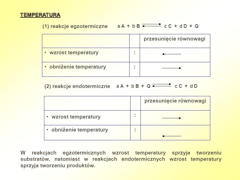 TEMPERATURA TEMPERATURA (1) reakcje egzotermiczne przesunięcie równowagi wzrost temperatury: obniżenie temperatury: (2) reakcje endotermiczne wzrost t