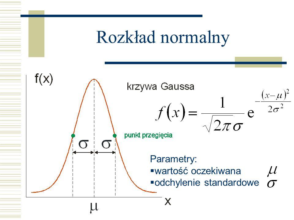 Rozkład normalny Parametry: wartość oczekiwana odchylenie standardowe