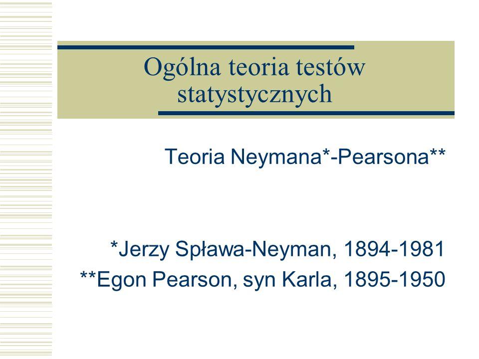 Ogólna teoria testów statystycznych Teoria Neymana*-Pearsona** *Jerzy Spława-Neyman, 1894-1981 **Egon Pearson, syn Karla, 1895-1950