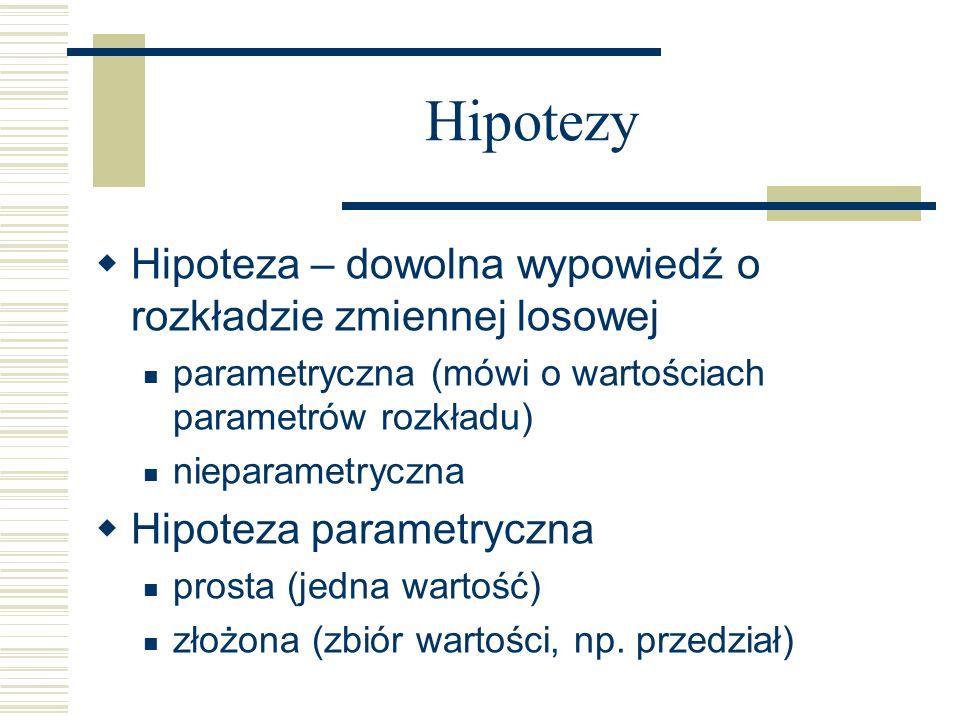 Hipotezy Hipoteza – dowolna wypowiedź o rozkładzie zmiennej losowej parametryczna (mówi o wartościach parametrów rozkładu) nieparametryczna Hipoteza p
