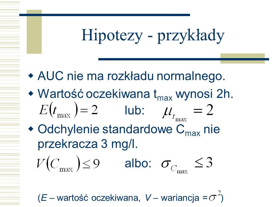 Hipotezy - przykłady AUC nie ma rozkładu normalnego. Wartość oczekiwana t max wynosi 2h. Odchylenie standardowe C max nie przekracza 3 mg/l. (E – wart