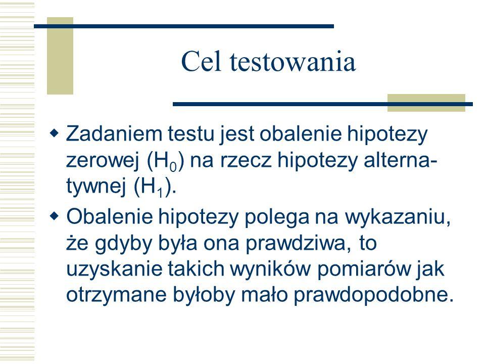Cel testowania Zadaniem testu jest obalenie hipotezy zerowej (H 0 ) na rzecz hipotezy alterna- tywnej (H 1 ). Obalenie hipotezy polega na wykazaniu, ż