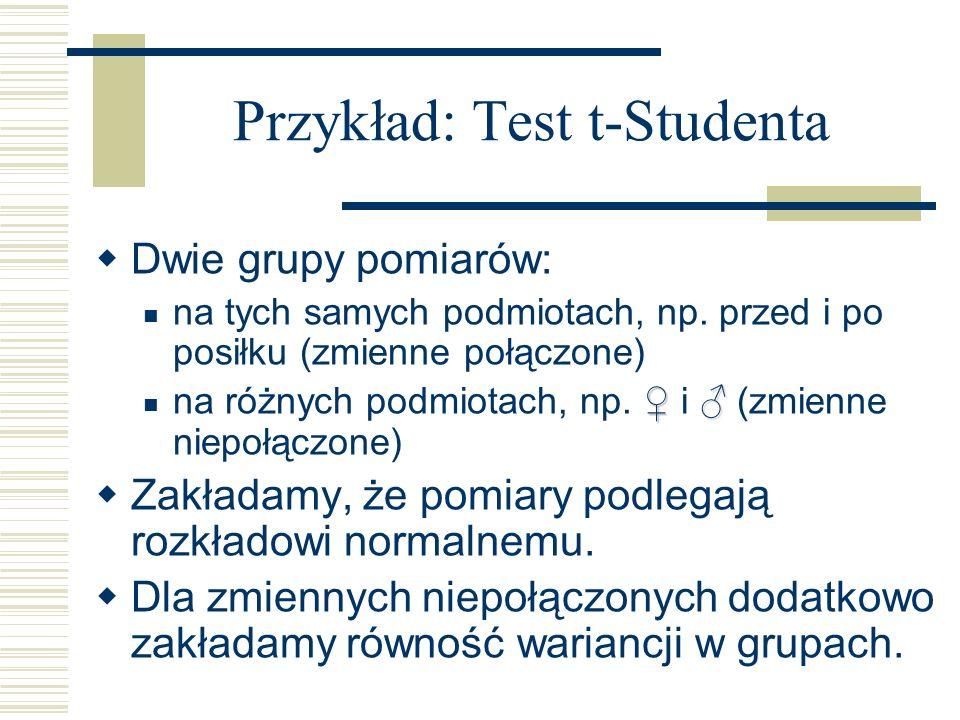 Przykład: Test t-Studenta Dwie grupy pomiarów: na tych samych podmiotach, np. przed i po posiłku (zmienne połączone) na różnych podmiotach, np. i (zmi