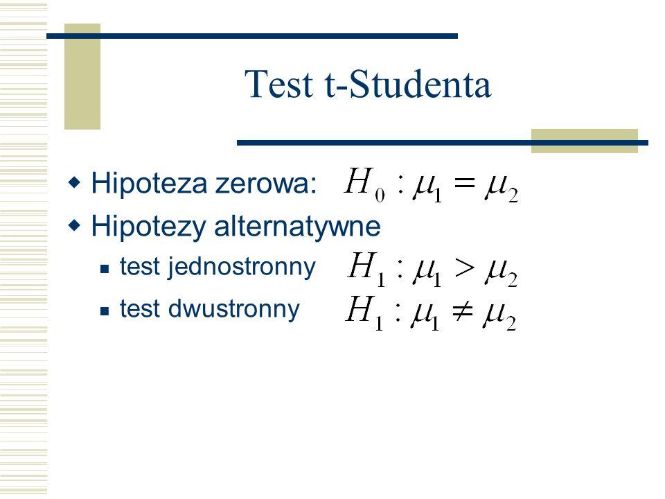 Test t-Studenta Hipoteza zerowa: Hipotezy alternatywne test jednostronny test dwustronny
