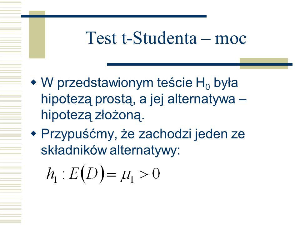 Test t-Studenta – moc W przedstawionym teście H 0 była hipotezą prostą, a jej alternatywa – hipotezą złożoną. Przypuśćmy, że zachodzi jeden ze składni