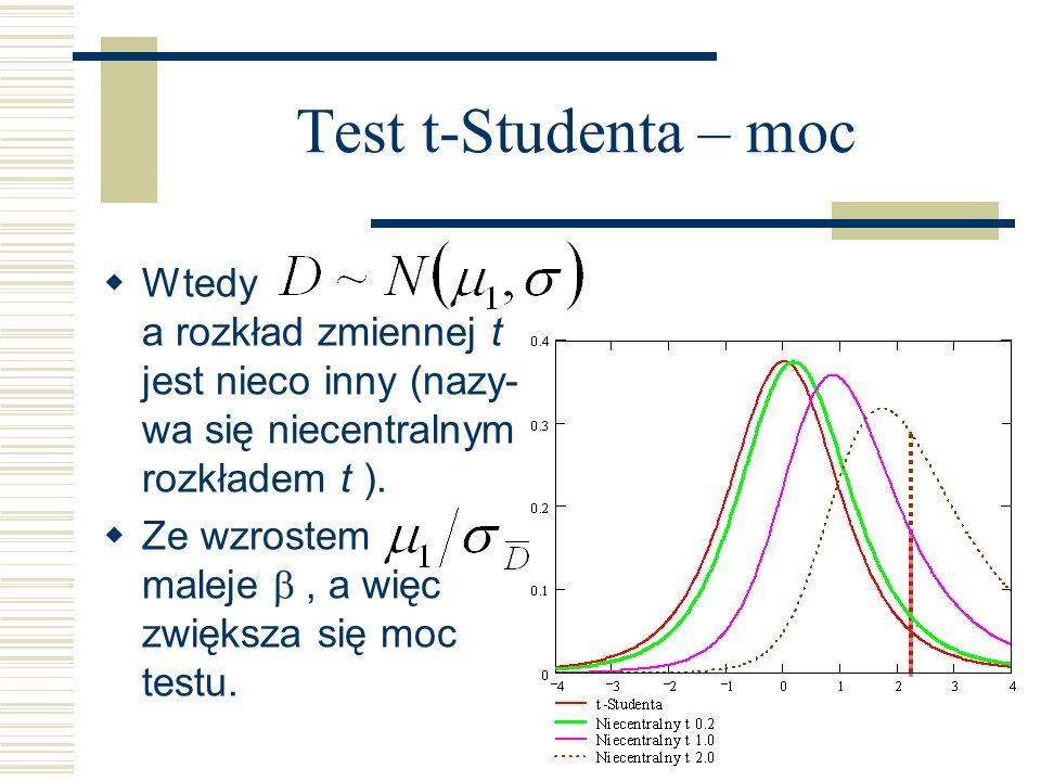 Test t-Studenta – moc Wtedy a rozkład zmiennej t jest nieco inny (nazy- wa się niecentralnym rozkładem t ). Ze wzrostem maleje, a więc zwiększa się mo