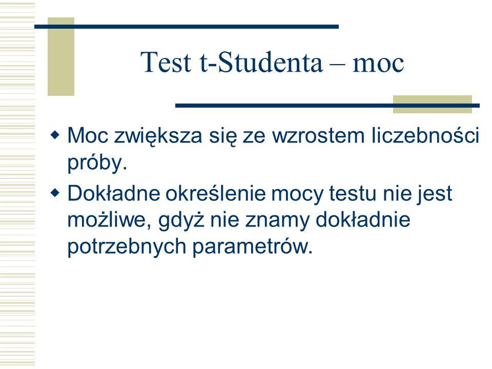 Test t-Studenta – moc Moc zwiększa się ze wzrostem liczebności próby. Dokładne określenie mocy testu nie jest możliwe, gdyż nie znamy dokładnie potrze