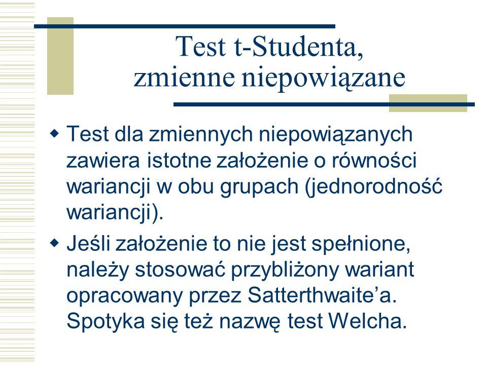 Test t-Studenta, zmienne niepowiązane Test dla zmiennych niepowiązanych zawiera istotne założenie o równości wariancji w obu grupach (jednorodność war